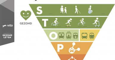 Dragen elektrische wagens bij aan een gezonde publieke ruimte?